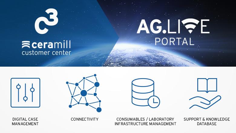 AG.Live—digitisation pays off